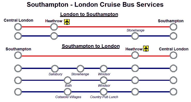 Map of Southampton Cruise Shuttle Bus Routes