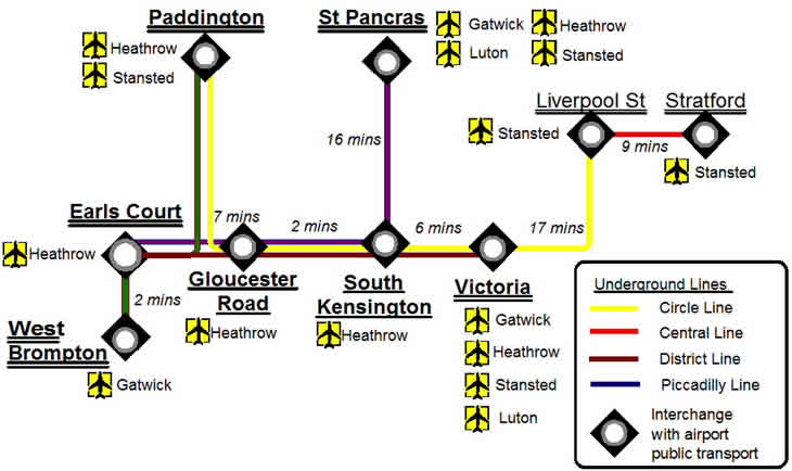 Map Of London Underground Links Between Kensington & Main London Transport Gateways