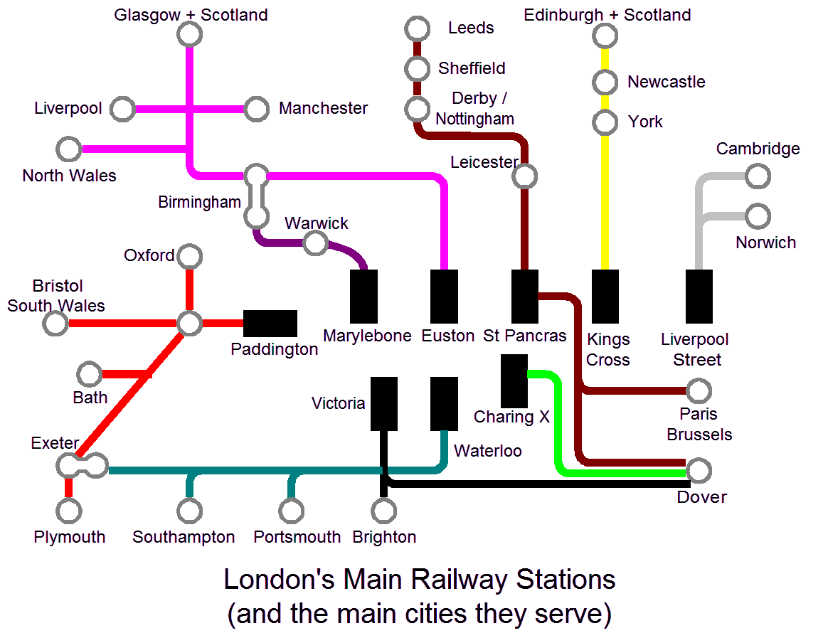 London's Main Railway Stations Map