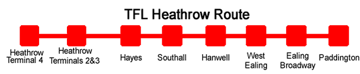 Heathrow Connect Station Map