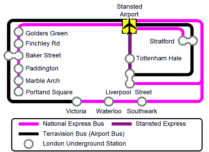 Stansted - London Route Map